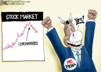 Dems vs Dow